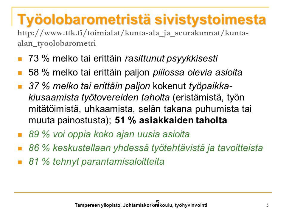 Tampereen yliopisto, Johtamiskorkeakoulu, työhyvinvointi