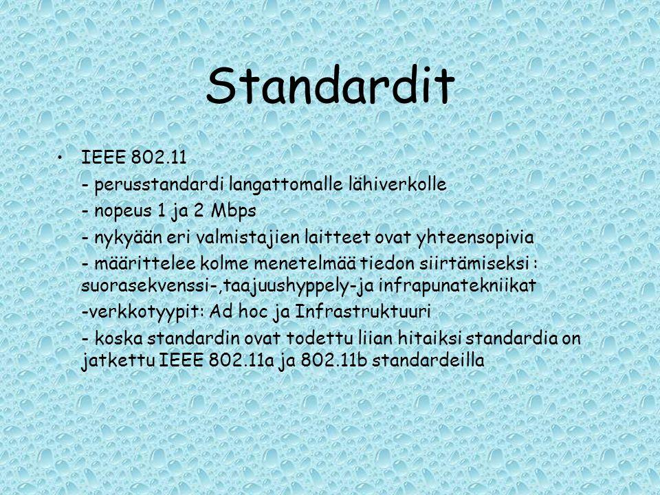 Standardit IEEE 802.11 - perusstandardi langattomalle lähiverkolle