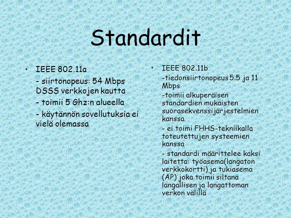 Standardit IEEE 802.11a - siirtonopeus: 54 Mbps DSSS verkkojen kautta