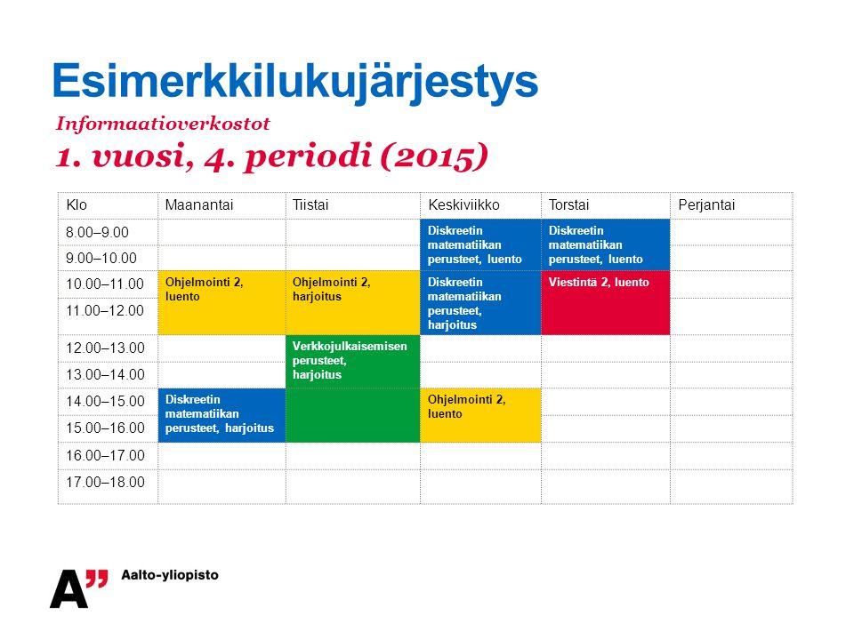 aalto ohjelmointi Rovaniemi