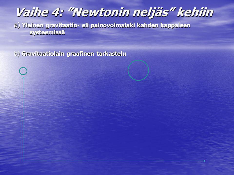 Vaihe 4: Newtonin neljäs kehiin