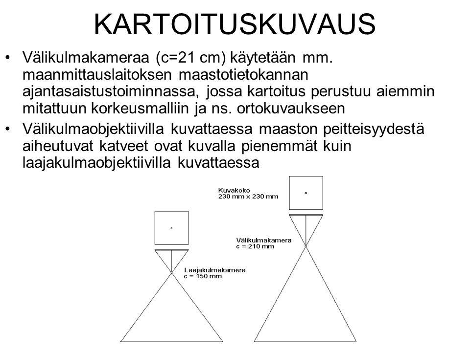 KARTOITUSKUVAUS