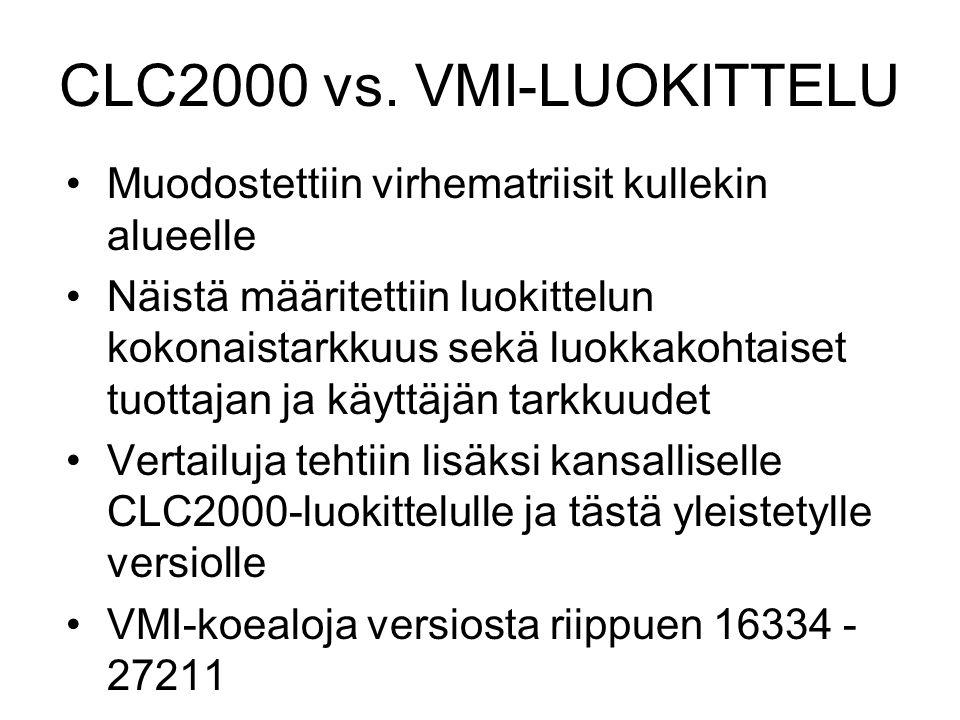 CLC2000 vs. VMI-LUOKITTELU Muodostettiin virhematriisit kullekin alueelle.