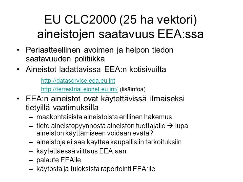 EU CLC2000 (25 ha vektori) aineistojen saatavuus EEA:ssa
