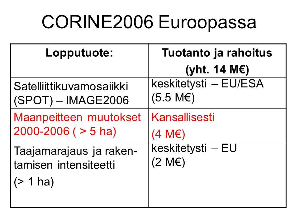 CORINE2006 Euroopassa Lopputuote: Tuotanto ja rahoitus (yht. 14 M€)
