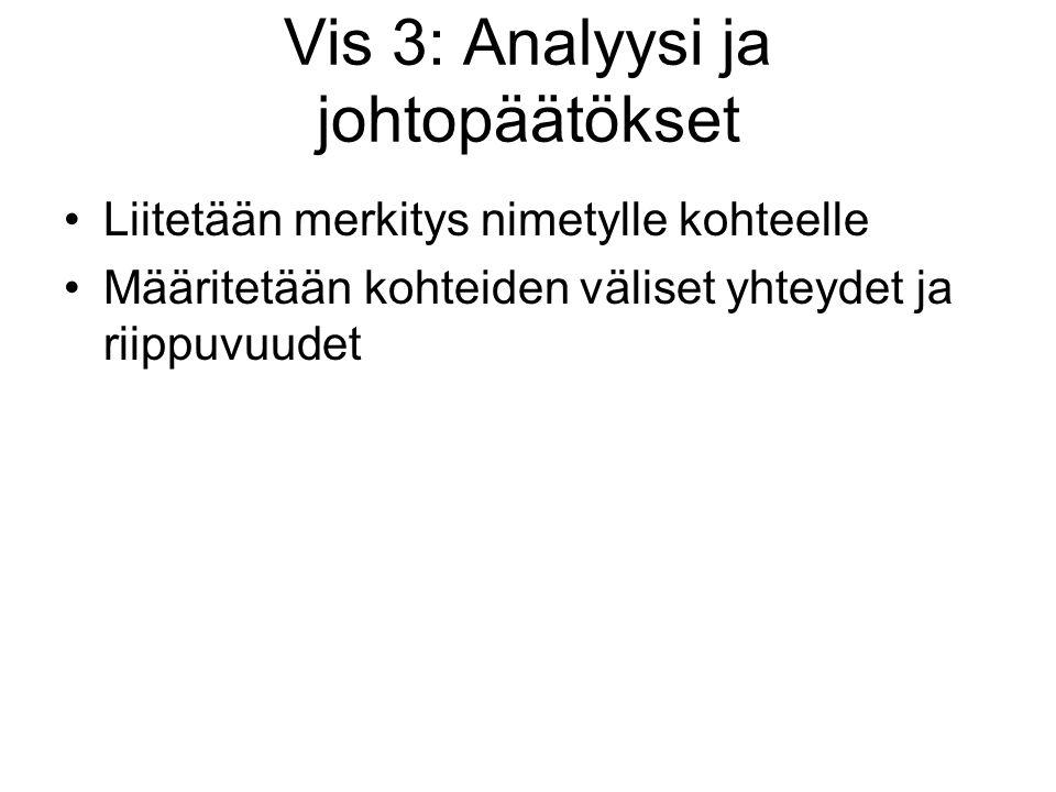 Vis 3: Analyysi ja johtopäätökset
