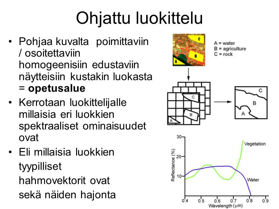 Ohjattu luokittelu Pohjaa kuvalta poimittaviin / osoitettaviin homogeenisiin edustaviin näytteisiin kustakin luokasta = opetusalue.