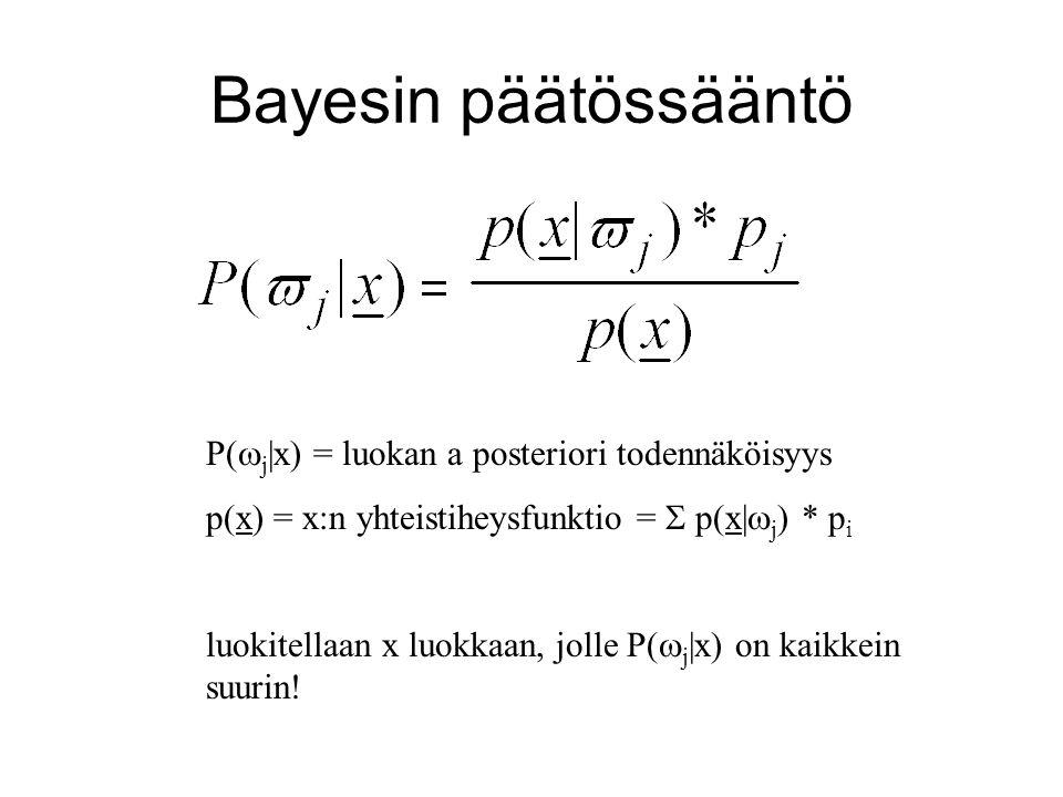 Bayesin päätössääntö P(wj x) = luokan a posteriori todennäköisyys