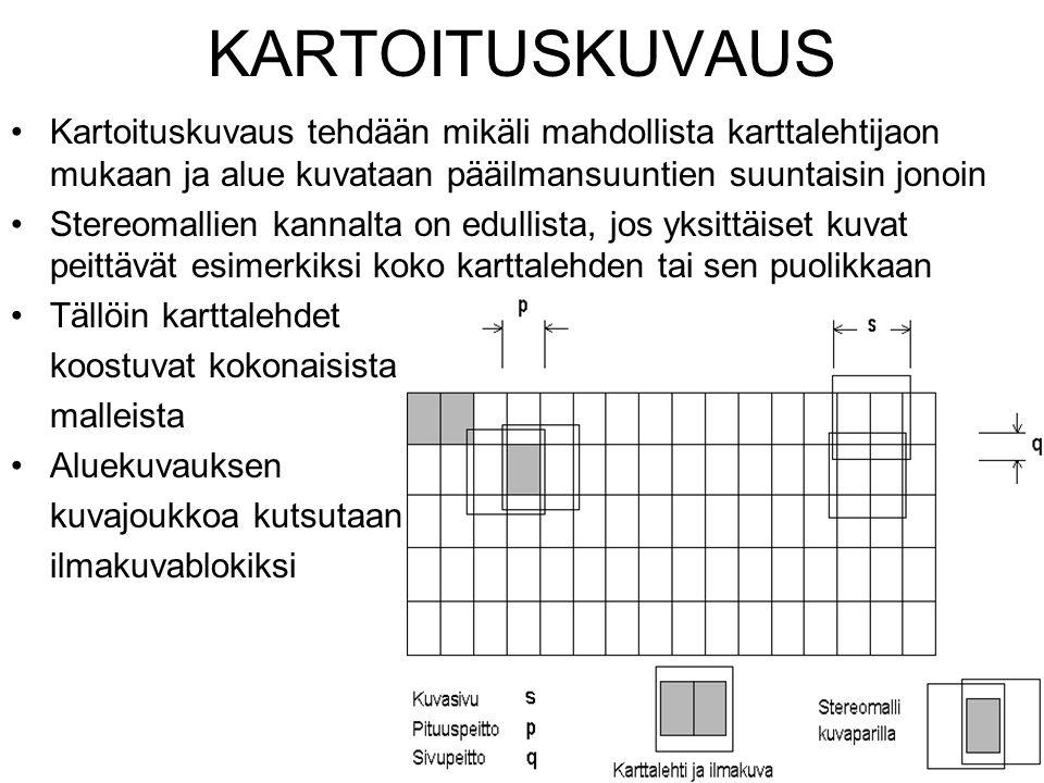 KARTOITUSKUVAUS Kartoituskuvaus tehdään mikäli mahdollista karttalehtijaon mukaan ja alue kuvataan pääilmansuuntien suuntaisin jonoin.
