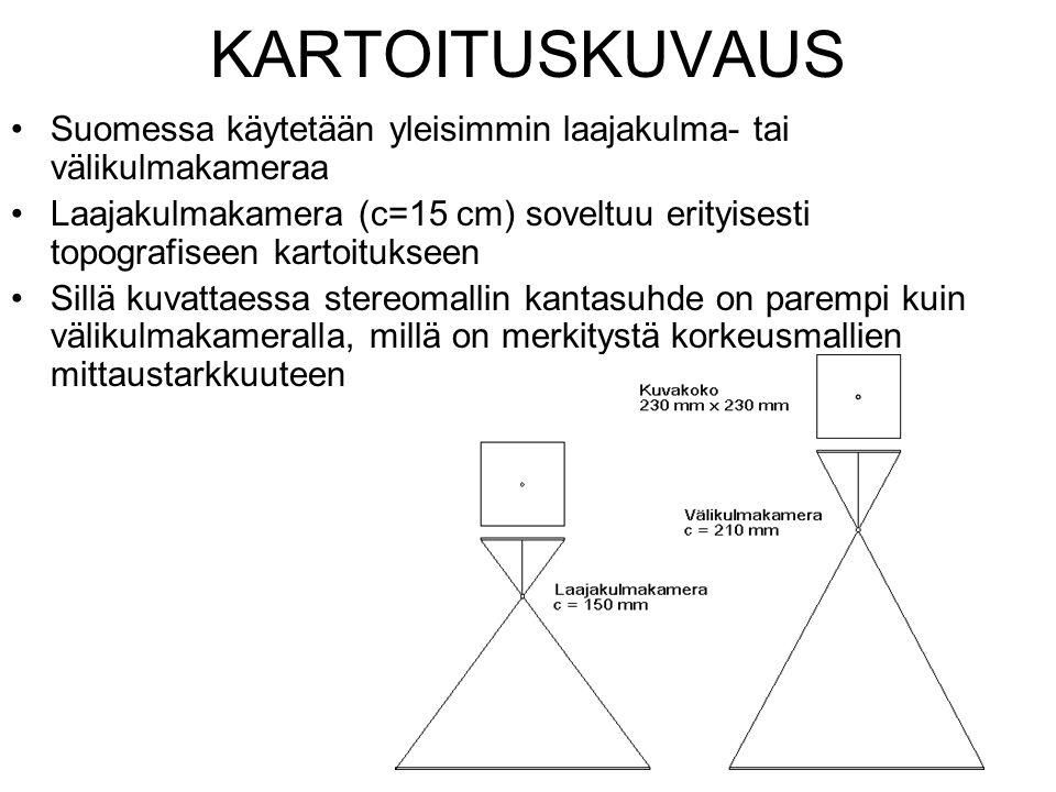 KARTOITUSKUVAUS Suomessa käytetään yleisimmin laajakulma- tai välikulmakameraa.