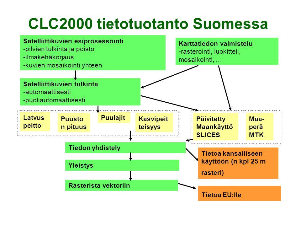 CLC2000 tietotuotanto Suomessa