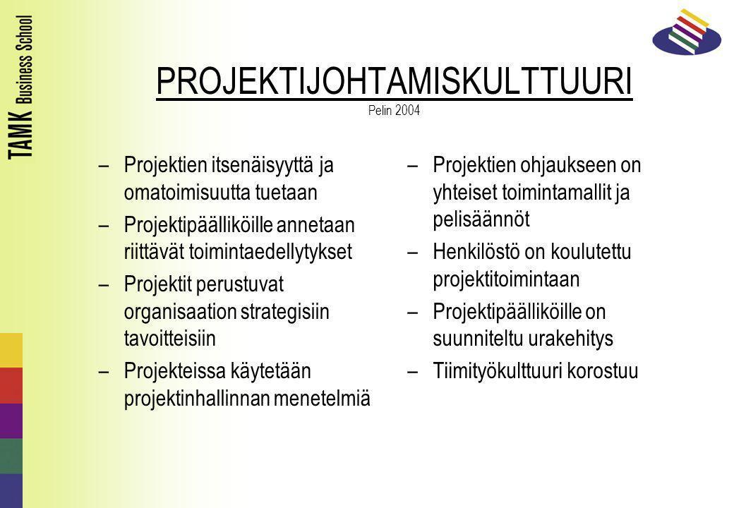 PROJEKTIJOHTAMISKULTTUURI Pelin 2004