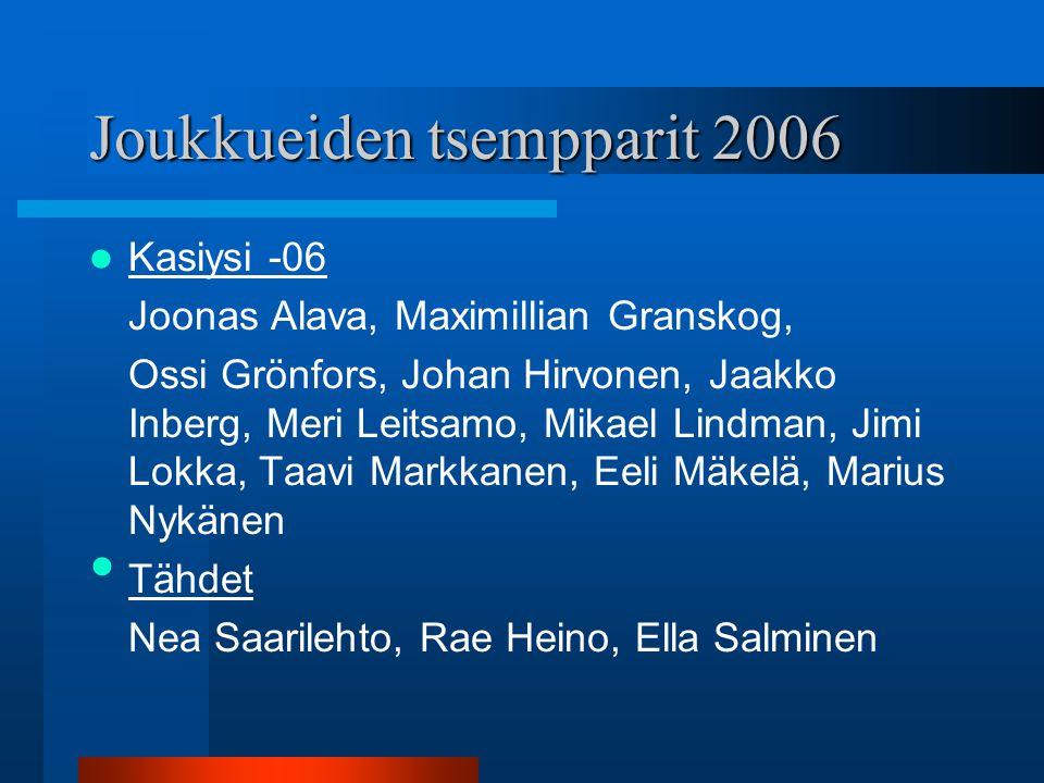 Joukkueiden tsempparit 2006