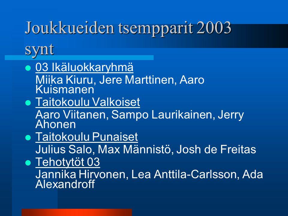 Joukkueiden tsempparit 2003 synt