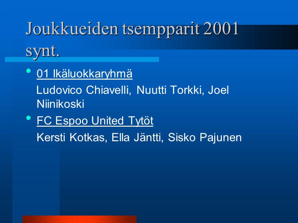 Joukkueiden tsempparit 2001 synt.