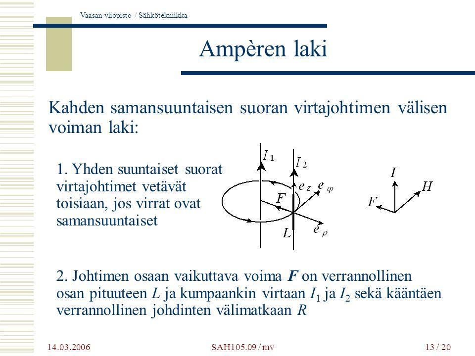 Ampèren laki Kahden samansuuntaisen suoran virtajohtimen välisen voiman laki: