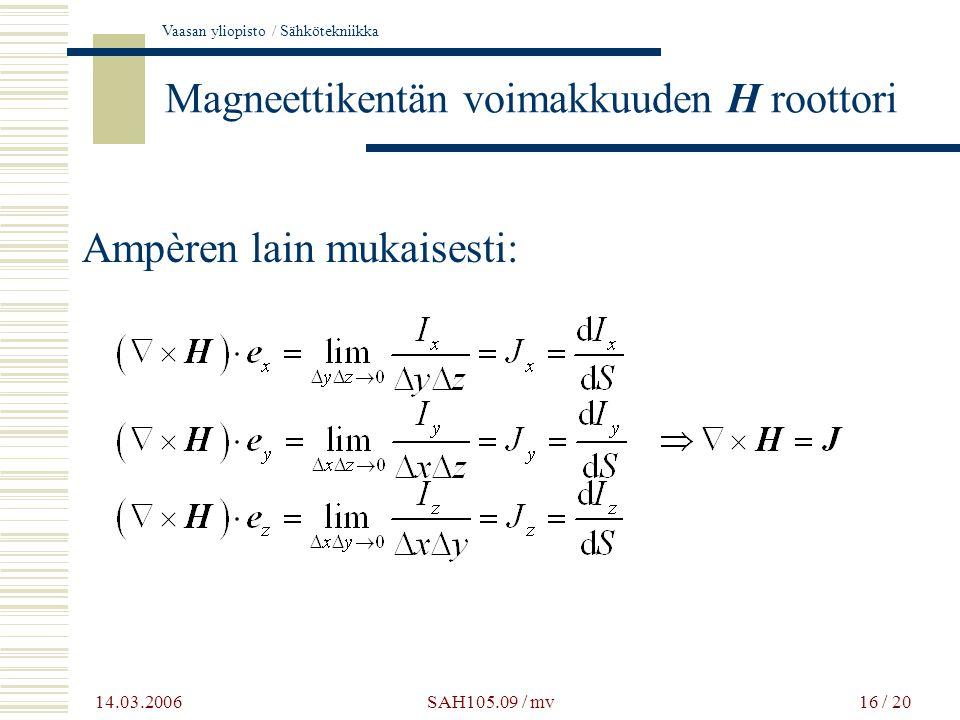 Magneettikentän voimakkuuden H roottori