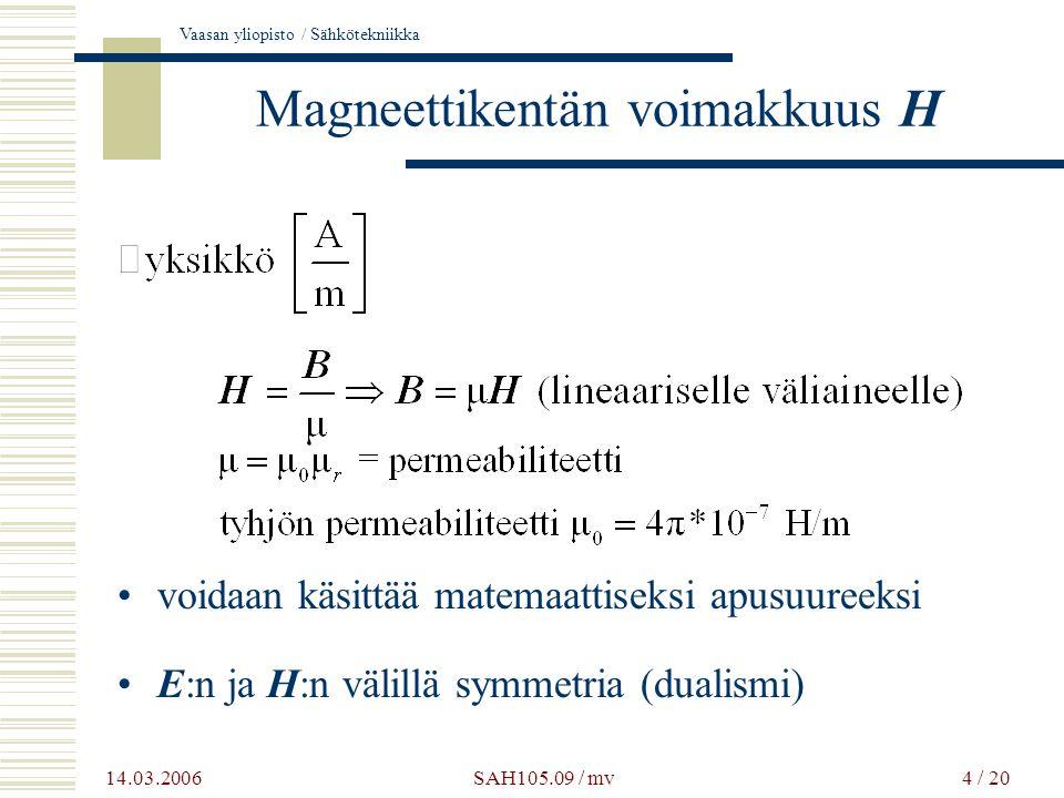 Magneettikentän voimakkuus H