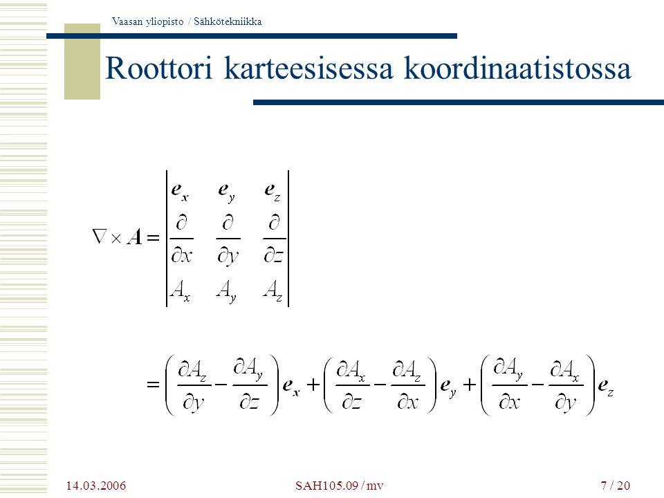 Roottori karteesisessa koordinaatistossa