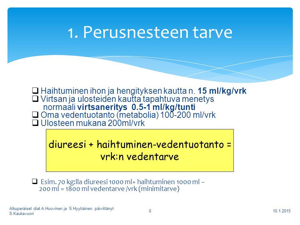 diureesi + haihtuminen-vedentuotanto =