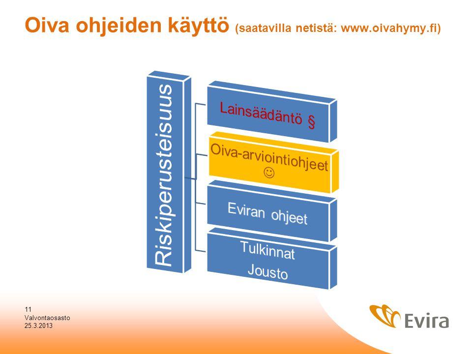Oiva ohjeiden käyttö (saatavilla netistä: www.oivahymy.fi)
