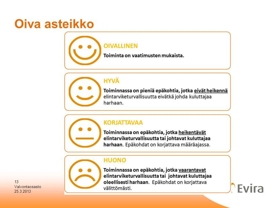 Oiva asteikko Valvontaosasto 25.3.2013
