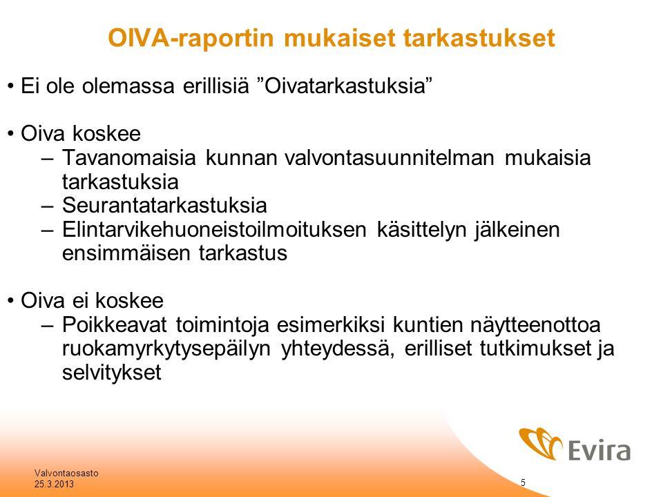 OIVA-raportin mukaiset tarkastukset