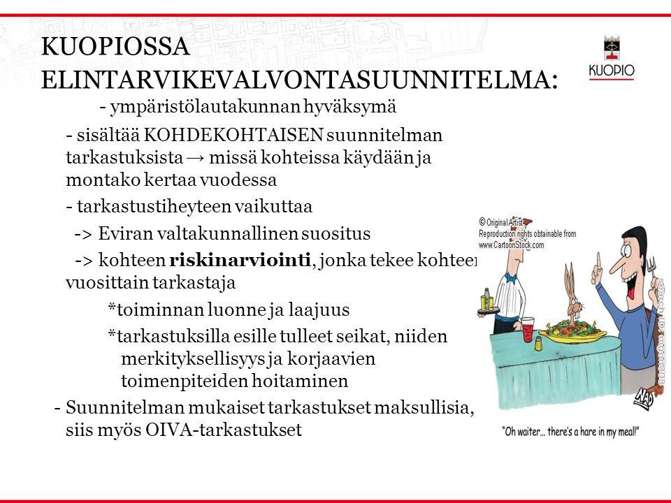 KUOPIOSSA ELINTARVIKEVALVONTASUUNNITELMA: