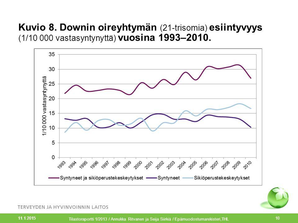 Kuvio 8. Downin oireyhtymän (21-trisomia) esiintyvyys (1/10 000 vastasyntynyttä) vuosina 1993–2010.