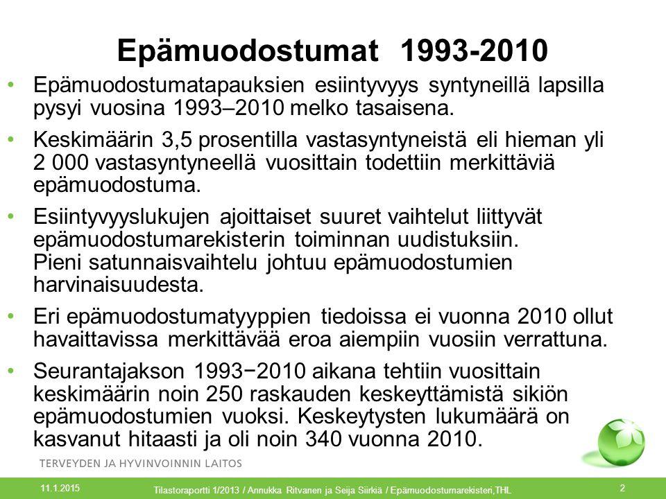 Epämuodostumat 1993-2010 Epämuodostumatapauksien esiintyvyys syntyneillä lapsilla pysyi vuosina 1993–2010 melko tasaisena.
