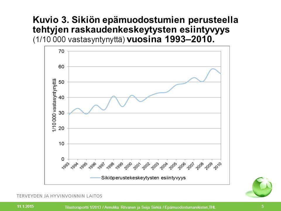 Kuvio 3. Sikiön epämuodostumien perusteella tehtyjen raskaudenkeskeytysten esiintyvyys (1/10 000 vastasyntynyttä) vuosina 1993–2010.
