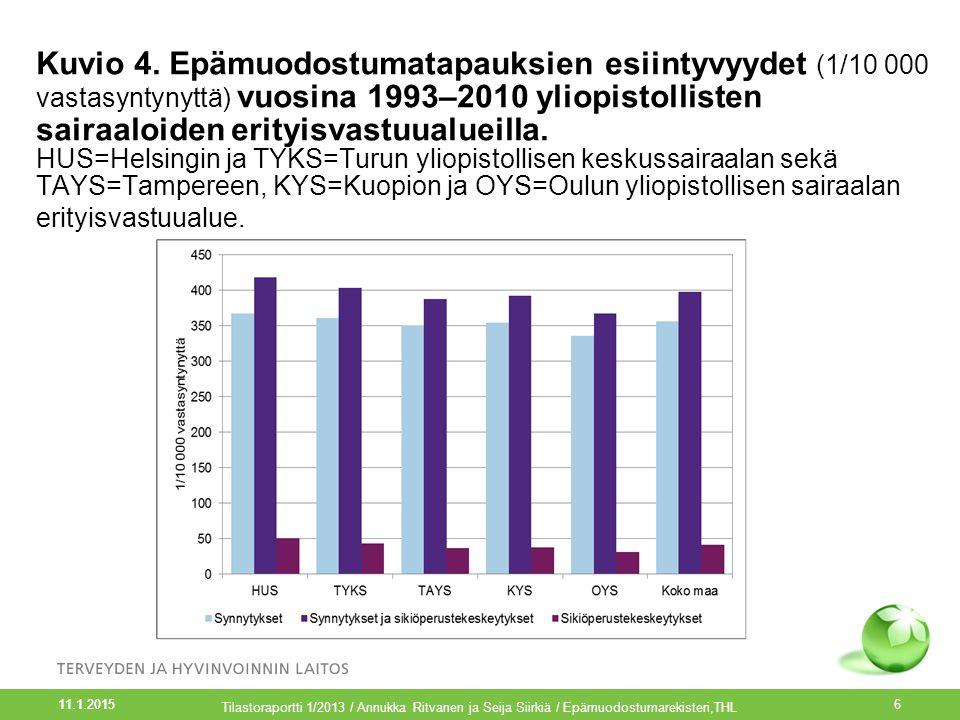 Kuvio 4. Epämuodostumatapauksien esiintyvyydet (1/10 000 vastasyntynyttä) vuosina 1993–2010 yliopistollisten sairaaloiden erityisvastuualueilla. HUS=Helsingin ja TYKS=Turun yliopistollisen keskussairaalan sekä TAYS=Tampereen, KYS=Kuopion ja OYS=Oulun yliopistollisen sairaalan erityisvastuualue.
