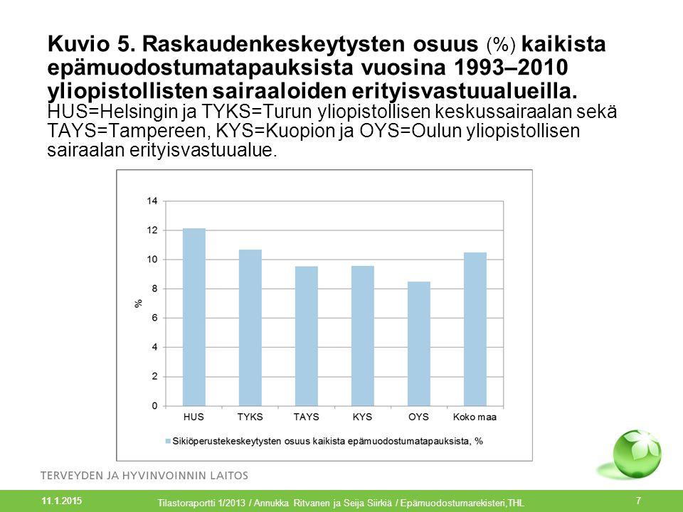 Kuvio 5. Raskaudenkeskeytysten osuus (%) kaikista epämuodostumatapauksista vuosina 1993–2010 yliopistollisten sairaaloiden erityisvastuualueilla. HUS=Helsingin ja TYKS=Turun yliopistollisen keskussairaalan sekä TAYS=Tampereen, KYS=Kuopion ja OYS=Oulun yliopistollisen sairaalan erityisvastuualue.