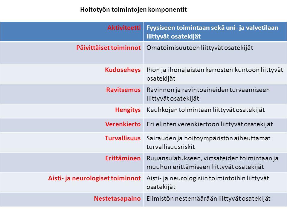 Hoitotyön toimintojen komponentit