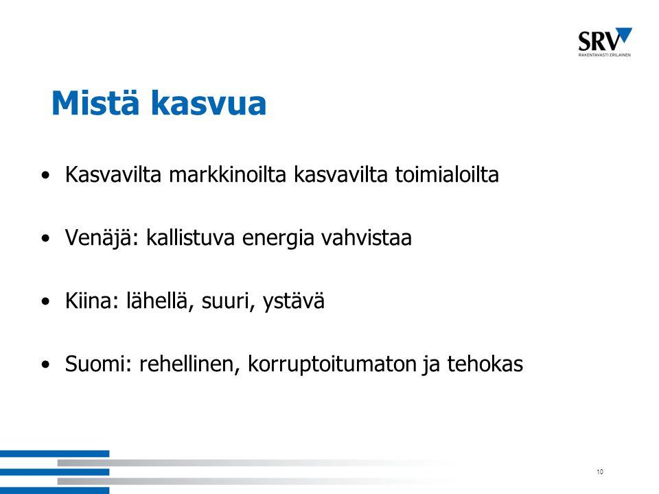 yrittäjyys suomessa Nurmes