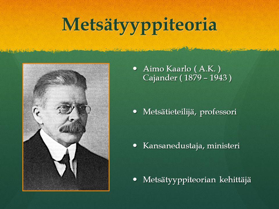 Metsätyyppiteoria Aimo Kaarlo ( A.K. ) Cajander ( 1879 – 1943 )