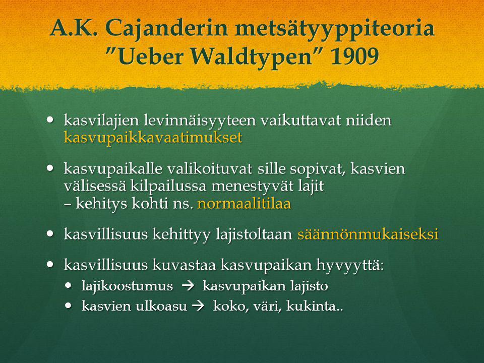 A.K. Cajanderin metsätyyppiteoria Ueber Waldtypen 1909