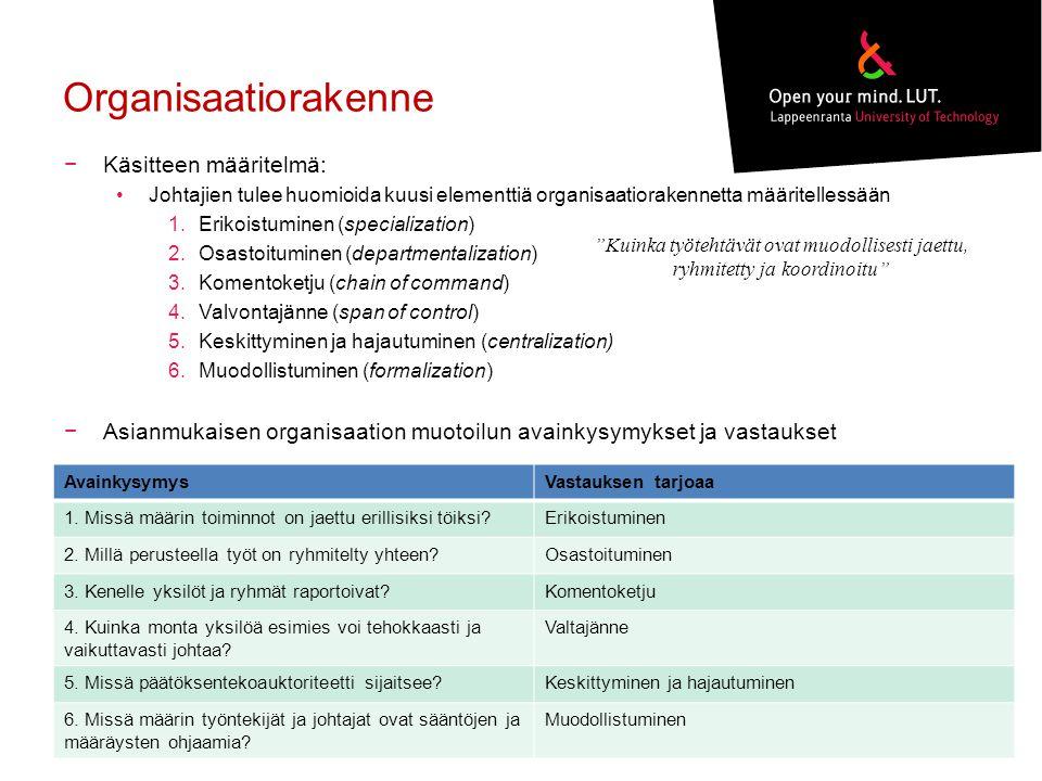 Organisaatiorakenne Käsitteen määritelmä:
