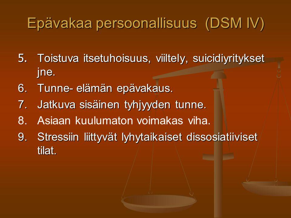 Epävakaa persoonallisuus (DSM IV)