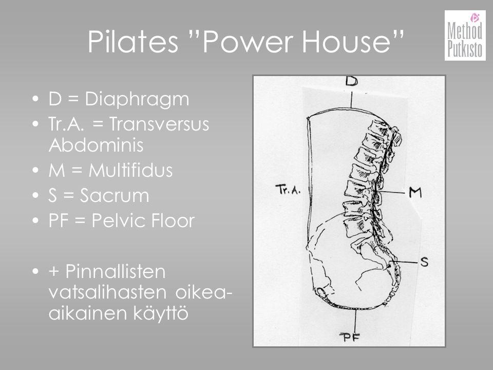 Pilates Power House D = Diaphragm Tr.A. = Transversus Abdominis