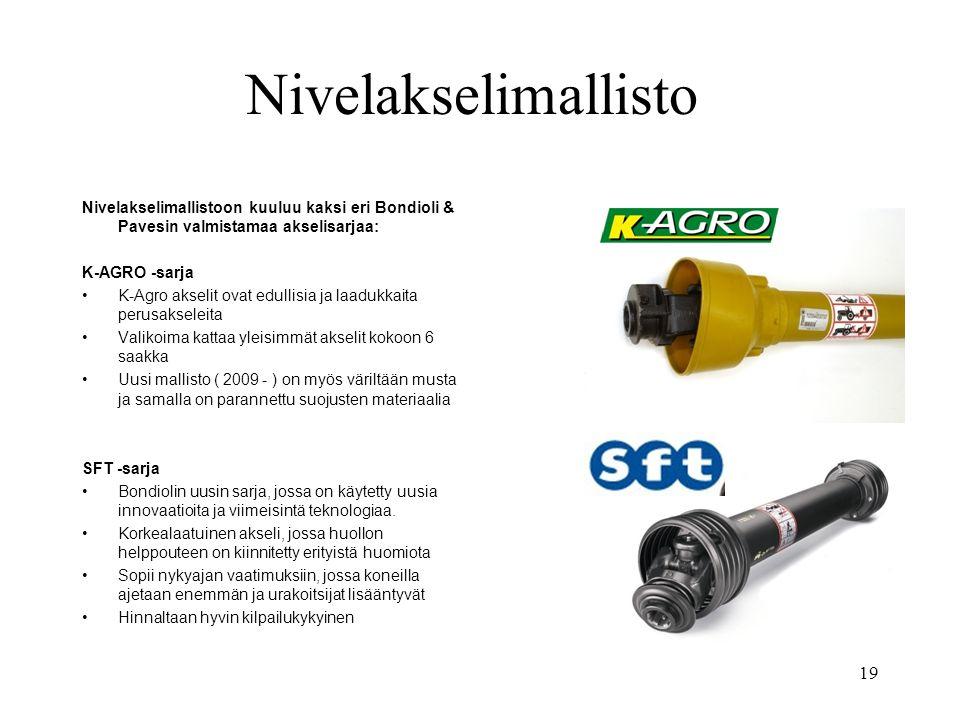 Nivelakselimallisto Nivelakselimallistoon kuuluu kaksi eri Bondioli & Pavesin valmistamaa akselisarjaa: