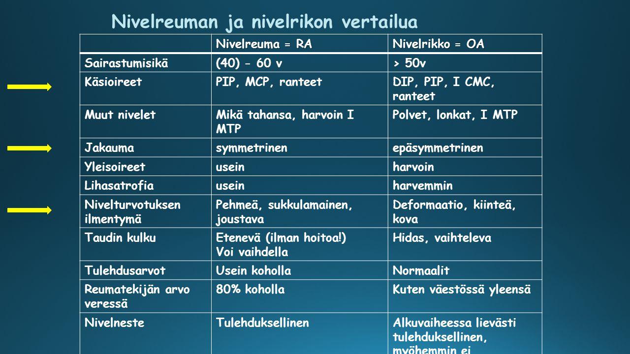 Nivelreuman ja nivelrikon vertailua