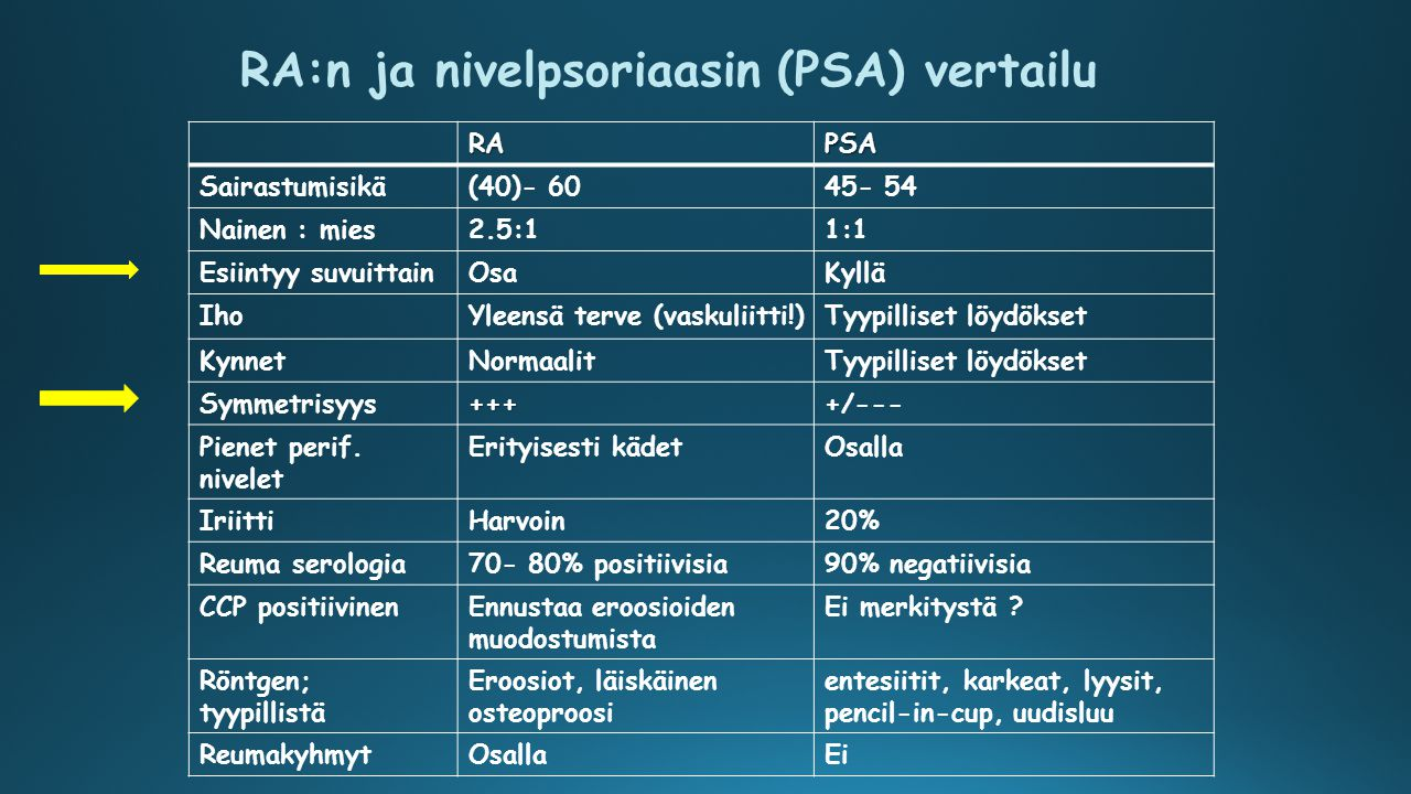 seiska päivä Rovaniemi
