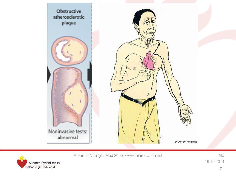 Abrams, N Engl J Med 2005; www.incirculation.net