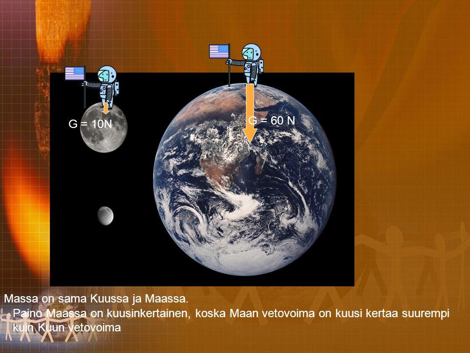 Massa on sama Kuussa ja Maassa.