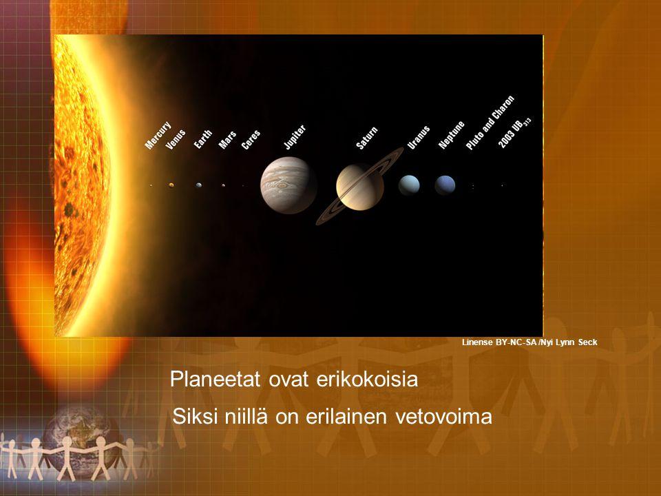 Planeetat ovat erikokoisia