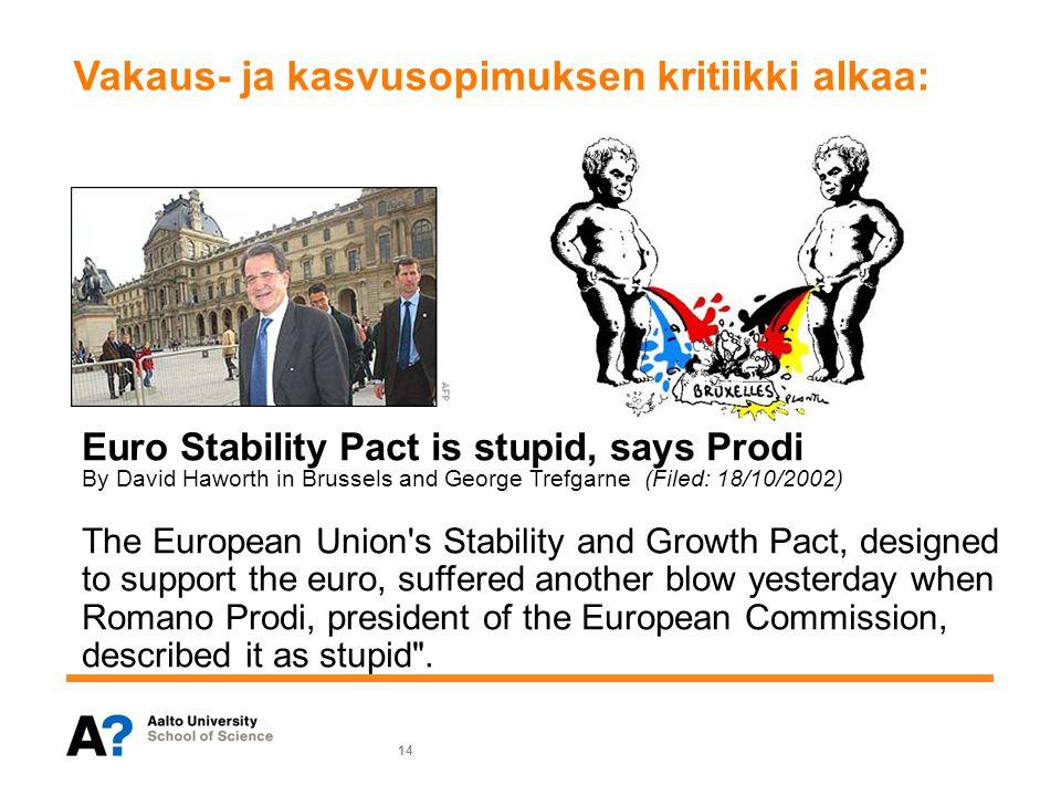 Vakaus- ja kasvusopimuksen kritiikki alkaa: