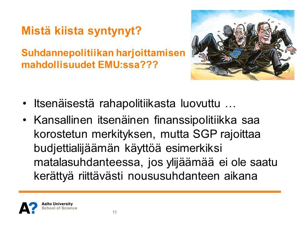 Mistä kiista syntynyt Suhdannepolitiikan harjoittamisen mahdollisuudet EMU:ssa