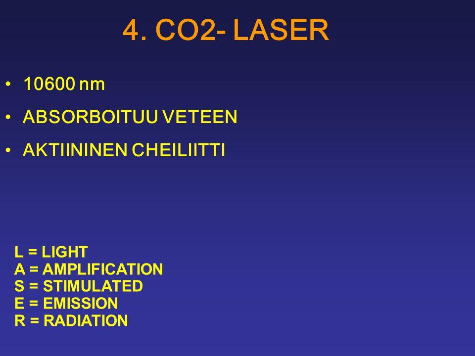 4. CO2- LASER 10600 nm ABSORBOITUU VETEEN AKTIININEN CHEILIITTI