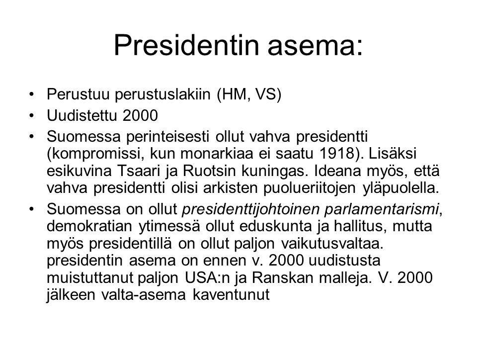 Presidentin asema: Perustuu perustuslakiin (HM, VS) Uudistettu 2000
